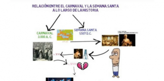 Semana Santa y Carnaval en Carnavaleando 19
